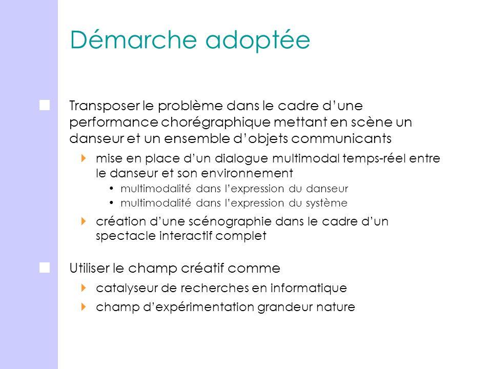 Démarche adoptée Transposer le problème dans le cadre dune performance chorégraphique mettant en scène un danseur et un ensemble dobjets communicants
