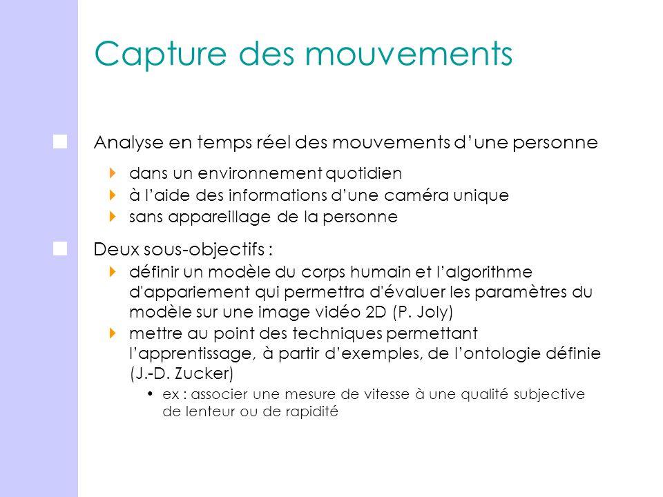 Capture des mouvements Analyse en temps réel des mouvements dune personne dans un environnement quotidien à laide des informations dune caméra unique