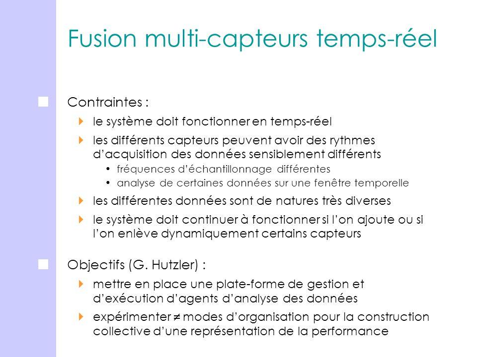 Fusion multi-capteurs temps-réel Contraintes : le système doit fonctionner en temps-réel les différents capteurs peuvent avoir des rythmes dacquisitio