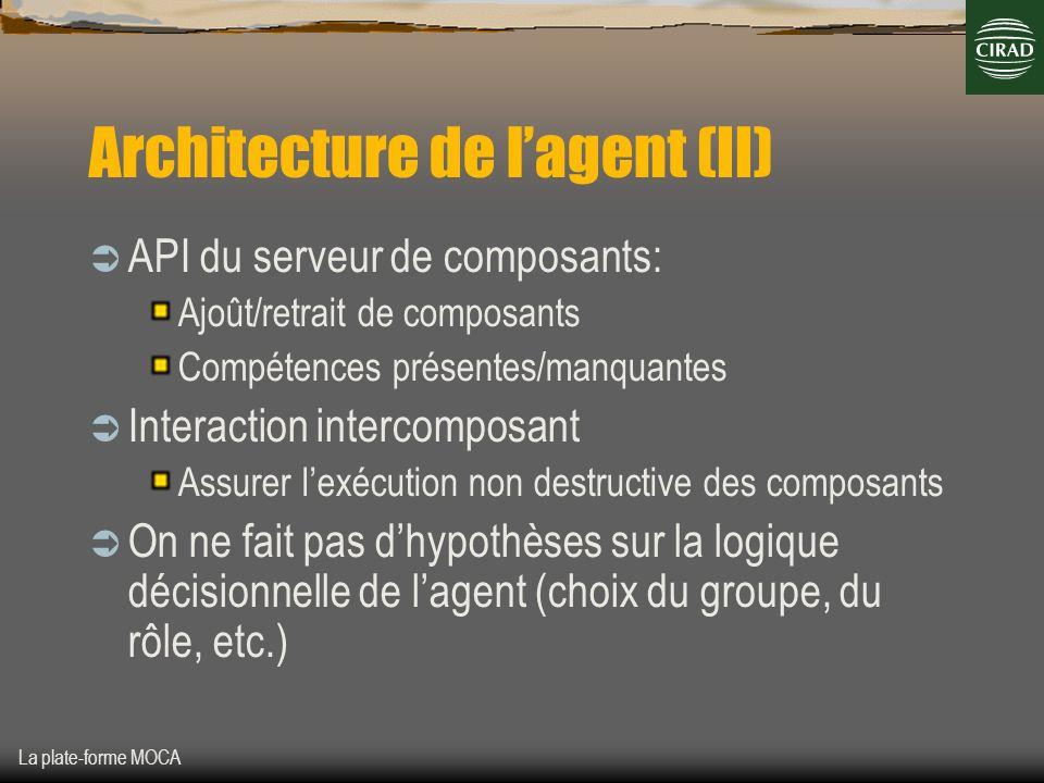 La plate-forme MOCA Architecture de lagent (II) API du serveur de composants: Ajoût/retrait de composants Compétences présentes/manquantes Interaction