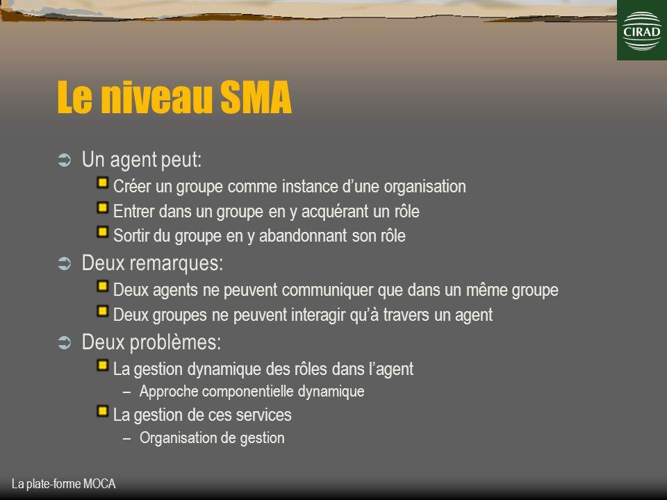 La plate-forme MOCA Le niveau SMA Un agent peut: Créer un groupe comme instance dune organisation Entrer dans un groupe en y acquérant un rôle Sortir