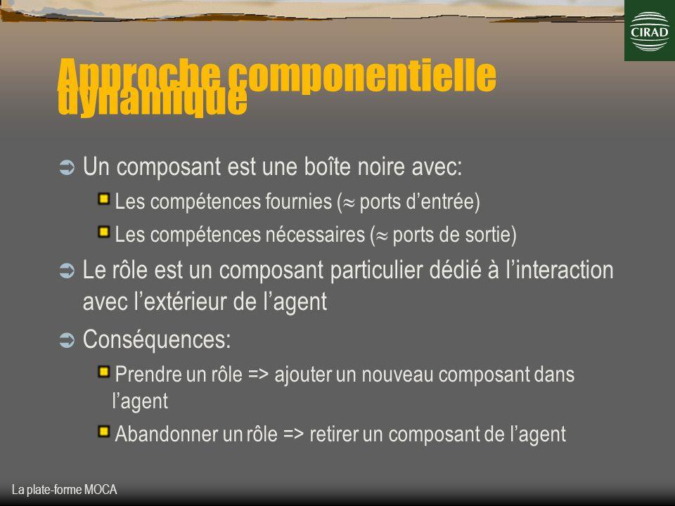 La plate-forme MOCA Approche componentielle dynamique Un composant est une boîte noire avec: Les compétences fournies ( ports dentrée) Les compétences