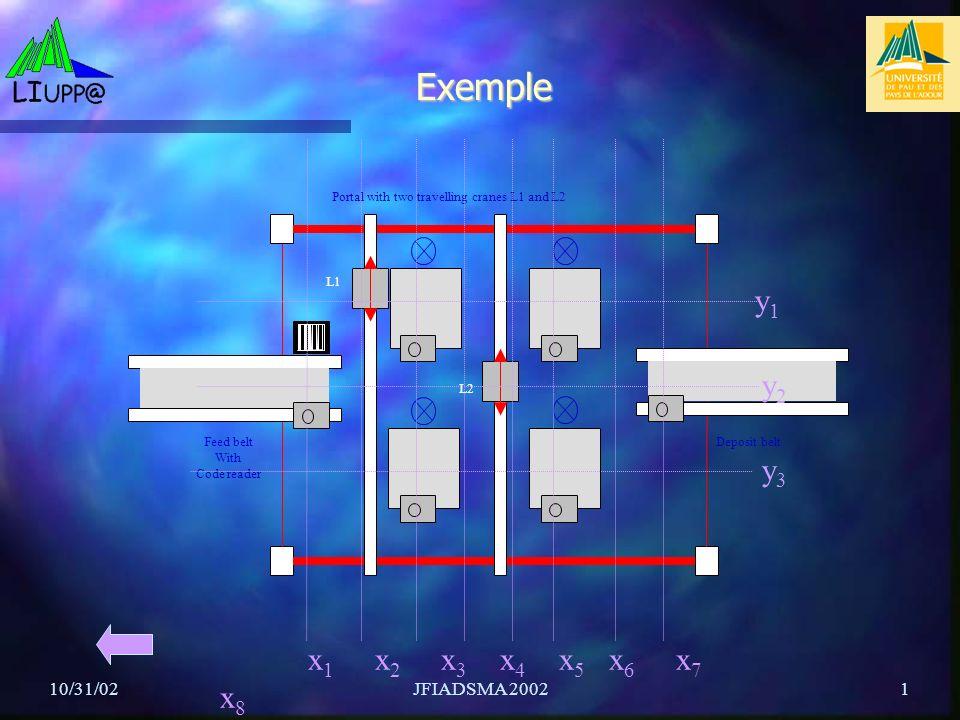 10/31/02JFIADSMA 20021 Exemple Feed belt With Code reader L1 Deposit belt L2 Portal with two travelling cranes L1 and L2 x 1 x 2 x 3 x 4 x 5 x 6 x 7 x