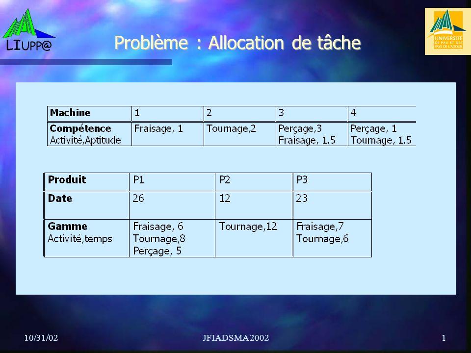 10/31/02JFIADSMA 20021 Problème : Allocation de tâche