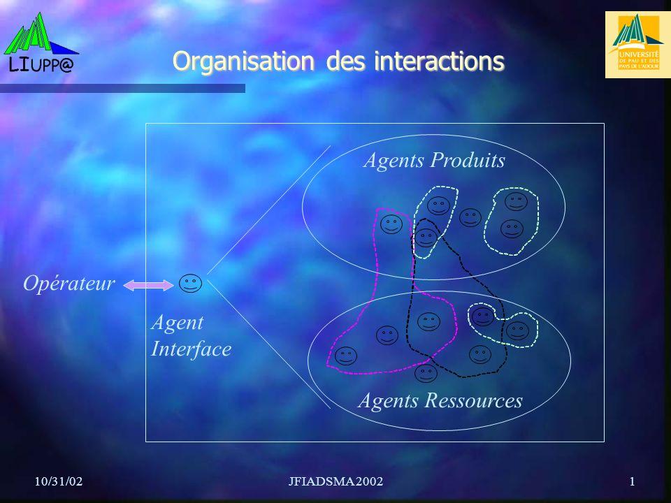 10/31/02JFIADSMA 20021 Organisation des interactions Agent Interface Agents Produits Agents Ressources Opérateur