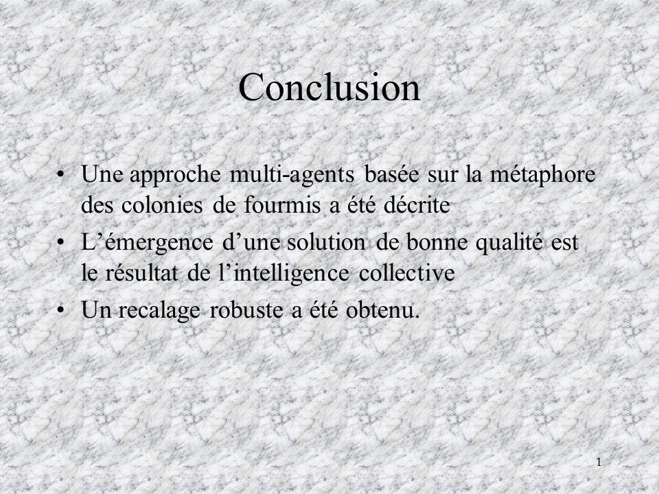 1 Conclusion Une approche multi-agents basée sur la métaphore des colonies de fourmis a été décrite Lémergence dune solution de bonne qualité est le r