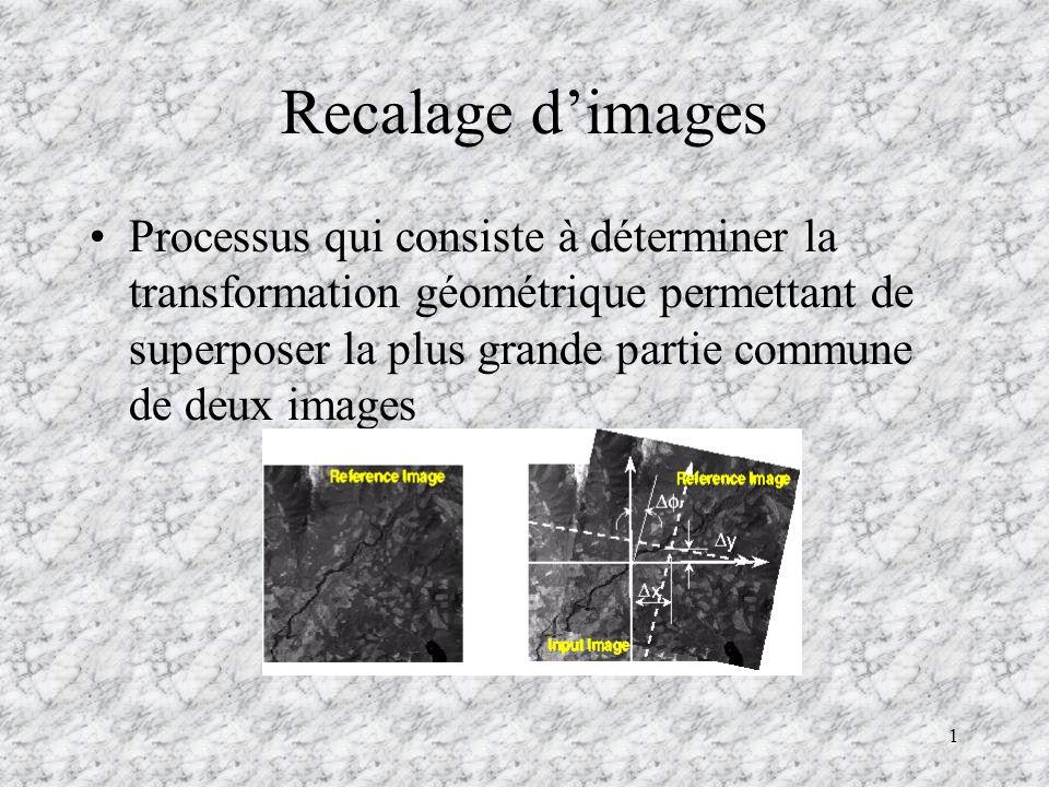 1 Recalage dimages Processus qui consiste à déterminer la transformation géométrique permettant de superposer la plus grande partie commune de deux im
