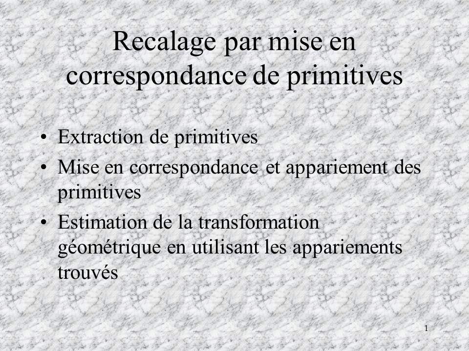 1 Recalage par mise en correspondance de primitives Extraction de primitives Mise en correspondance et appariement des primitives Estimation de la tra