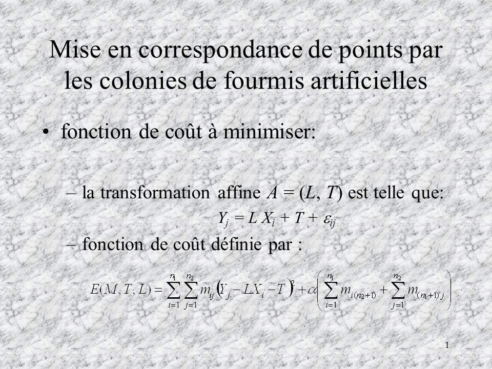 1 Mise en correspondance de points par les colonies de fourmis artificielles fonction de coût à minimiser: –la transformation affine A = (L, T) est te