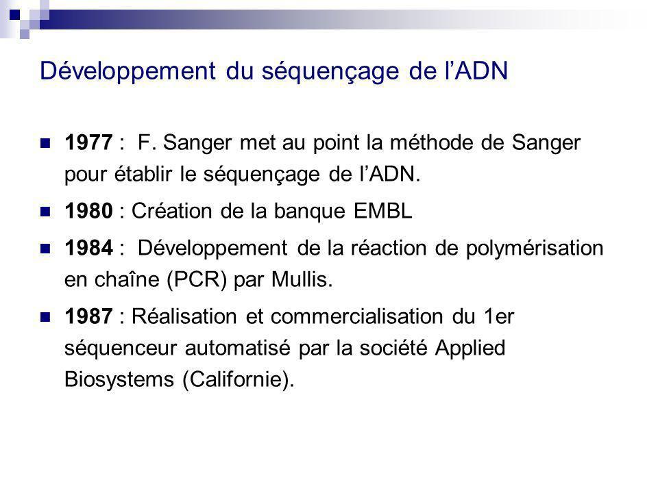 Développement du séquençage de lADN 1977 : F. Sanger met au point la méthode de Sanger pour établir le séquençage de lADN. 1980 : Création de la banqu