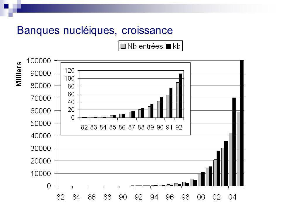 Banques nucléiques, croissance