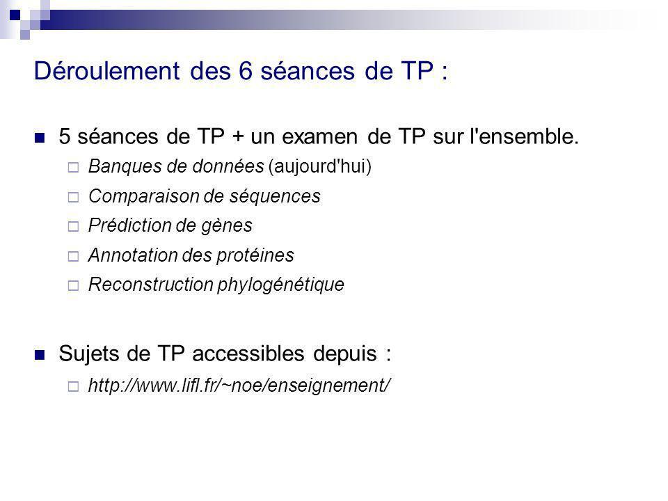 Déroulement des 6 séances de TP : 5 séances de TP + un examen de TP sur l'ensemble. Banques de données (aujourd'hui) Comparaison de séquences Prédicti