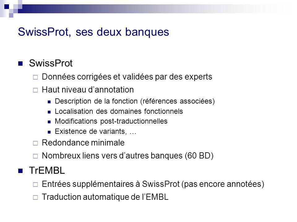 SwissProt, ses deux banques SwissProt Données corrigées et validées par des experts Haut niveau dannotation Description de la fonction (références ass