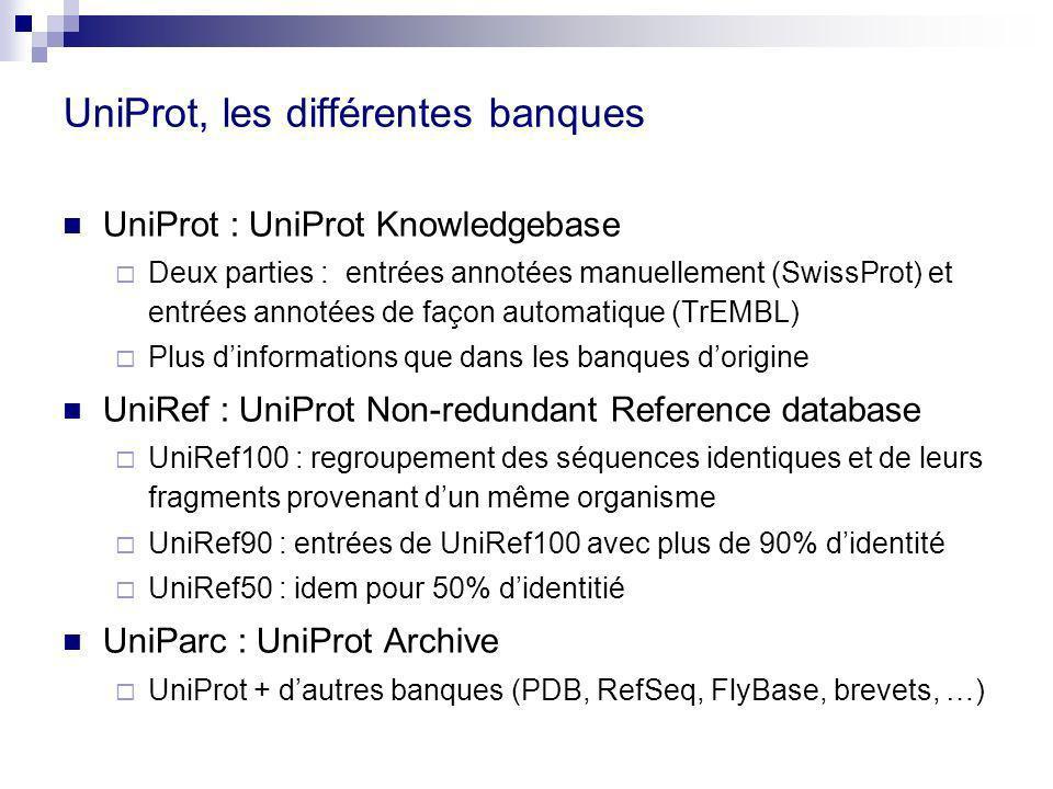 UniProt, les différentes banques UniProt : UniProt Knowledgebase Deux parties : entrées annotées manuellement (SwissProt) et entrées annotées de façon automatique (TrEMBL) Plus dinformations que dans les banques dorigine UniRef : UniProt Non-redundant Reference database UniRef100 : regroupement des séquences identiques et de leurs fragments provenant dun même organisme UniRef90 : entrées de UniRef100 avec plus de 90% didentité UniRef50 : idem pour 50% didentitié UniParc : UniProt Archive UniProt + dautres banques (PDB, RefSeq, FlyBase, brevets, …)