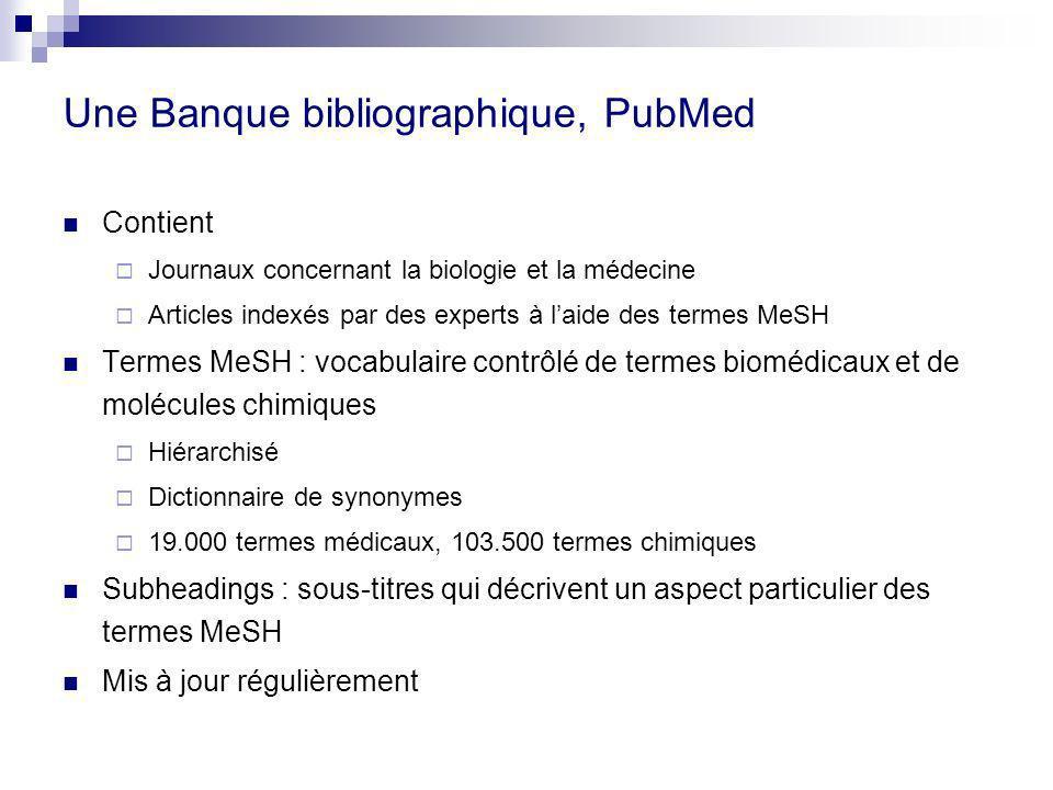 Une Banque bibliographique, PubMed Contient Journaux concernant la biologie et la médecine Articles indexés par des experts à laide des termes MeSH Termes MeSH : vocabulaire contrôlé de termes biomédicaux et de molécules chimiques Hiérarchisé Dictionnaire de synonymes 19.000 termes médicaux, 103.500 termes chimiques Subheadings : sous-titres qui décrivent un aspect particulier des termes MeSH Mis à jour régulièrement