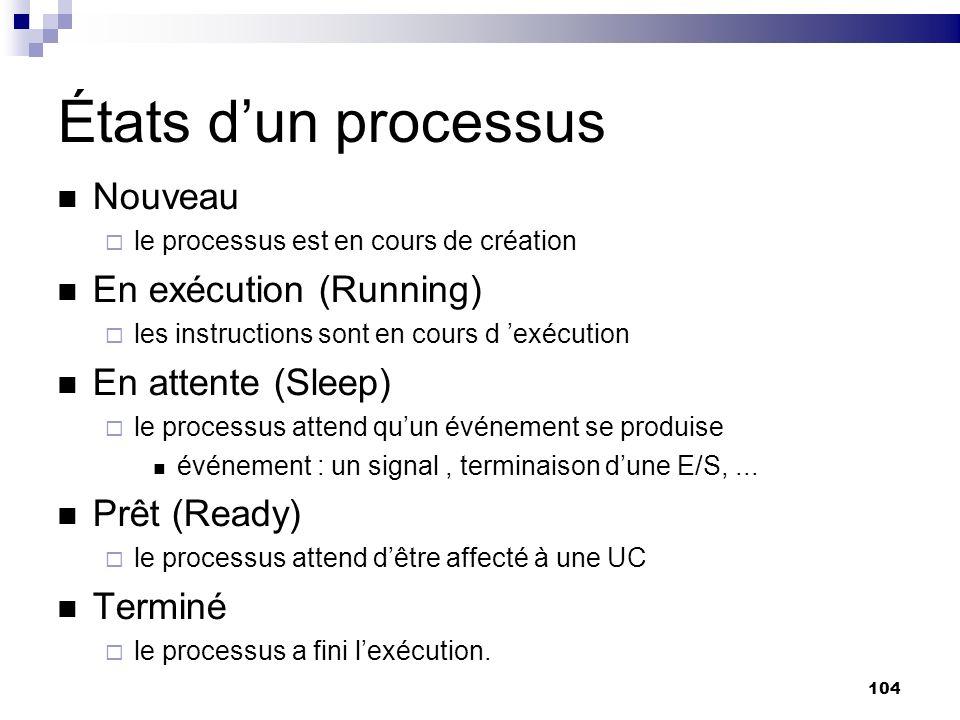 104 États dun processus Nouveau le processus est en cours de création En exécution (Running) les instructions sont en cours d exécution En attente (Sl