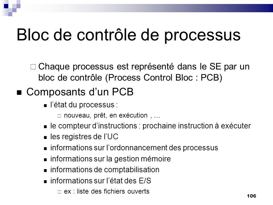 106 Bloc de contrôle de processus Chaque processus est représenté dans le SE par un bloc de contrôle (Process Control Bloc : PCB) Composants dun PCB l