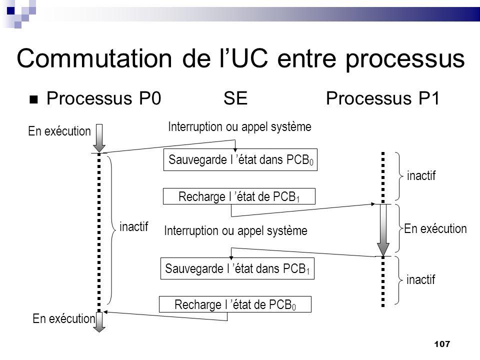 107 En exécution Interruption ou appel système Sauvegarde l état dans PCB 0 Recharge l état de PCB 1 Sauvegarde l état dans PCB 1 Recharge l état de P