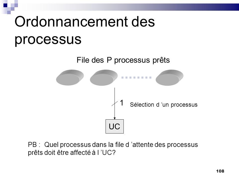 108 UC File des P processus prêts 1 Sélection d un processus PB : Quel processus dans la file d attente des processus prêts doit être affecté à l UC?