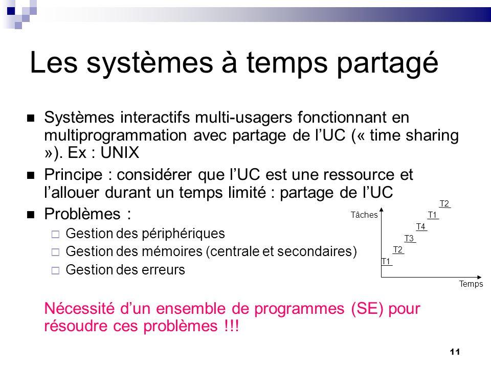 11 Les systèmes à temps partagé Systèmes interactifs multi-usagers fonctionnant en multiprogrammation avec partage de lUC (« time sharing »). Ex : UNI