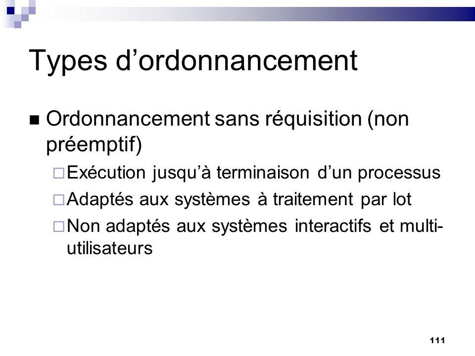 111 Types dordonnancement Ordonnancement sans réquisition (non préemptif) Exécution jusquà terminaison dun processus Adaptés aux systèmes à traitement