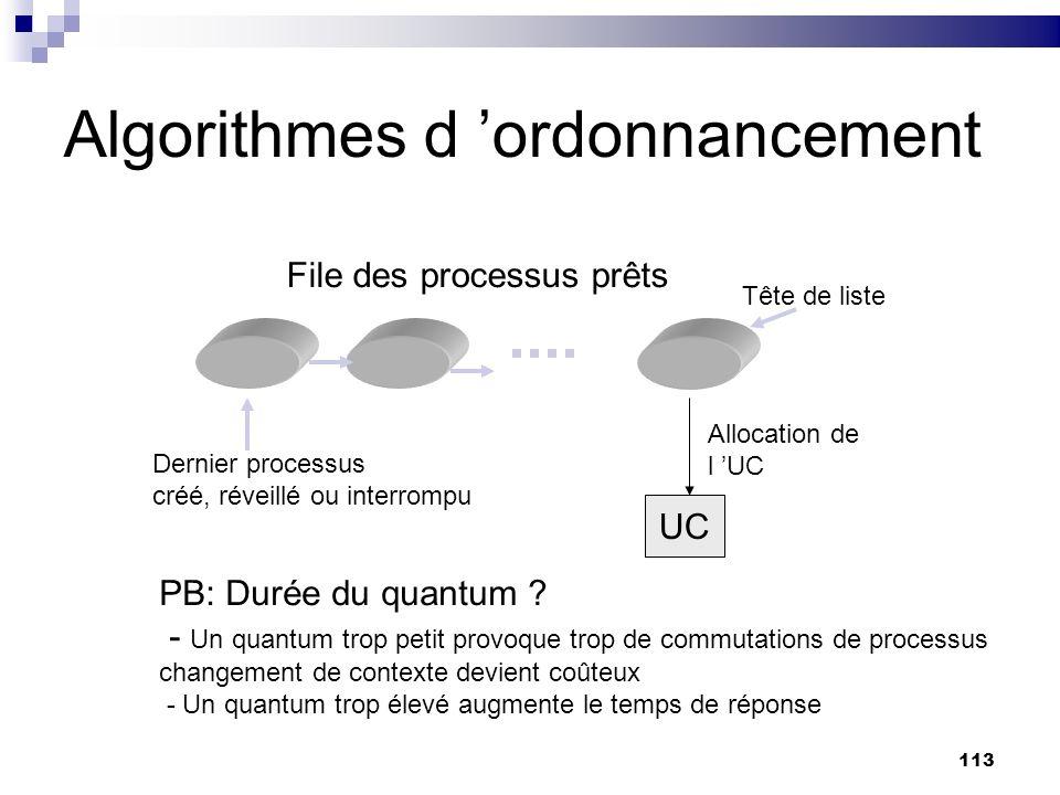 113 UC File des processus prêts Allocation de l UC Tête de liste Dernier processus créé, réveillé ou interrompu PB: Durée du quantum ? - Un quantum tr