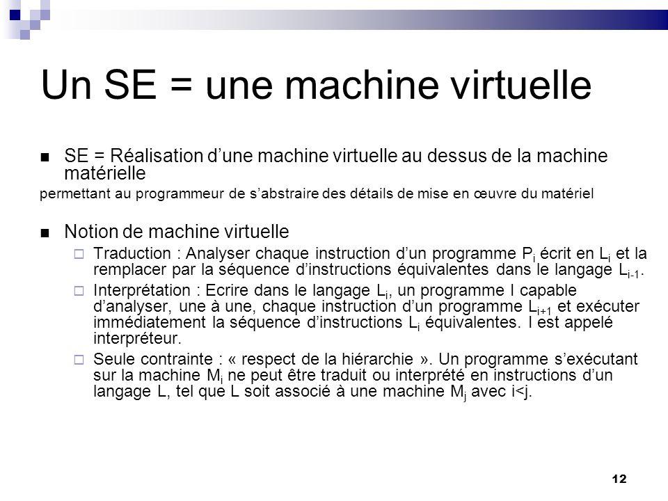 12 Un SE = une machine virtuelle SE = Réalisation dune machine virtuelle au dessus de la machine matérielle permettant au programmeur de sabstraire de