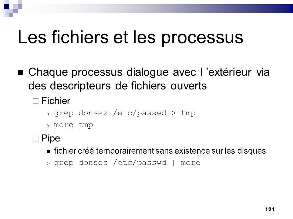 121 Les fichiers et les processus Chaque processus dialogue avec l extérieur via des descripteurs de fichiers ouverts Fichier > grep donsez /etc/passw