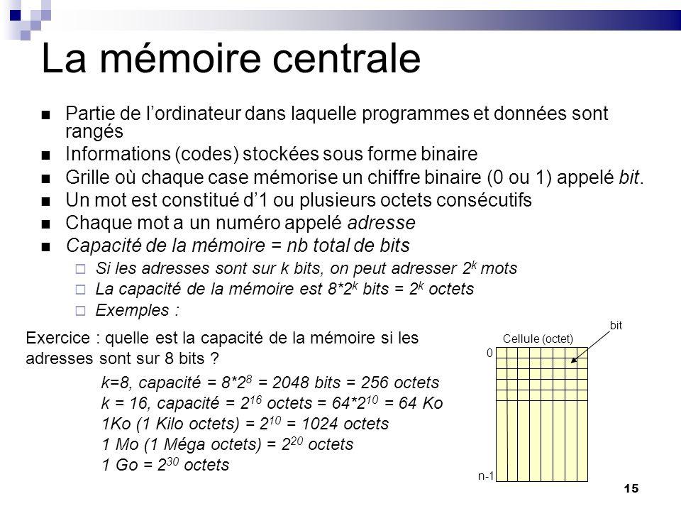 15 La mémoire centrale Partie de lordinateur dans laquelle programmes et données sont rangés Informations (codes) stockées sous forme binaire Grille o