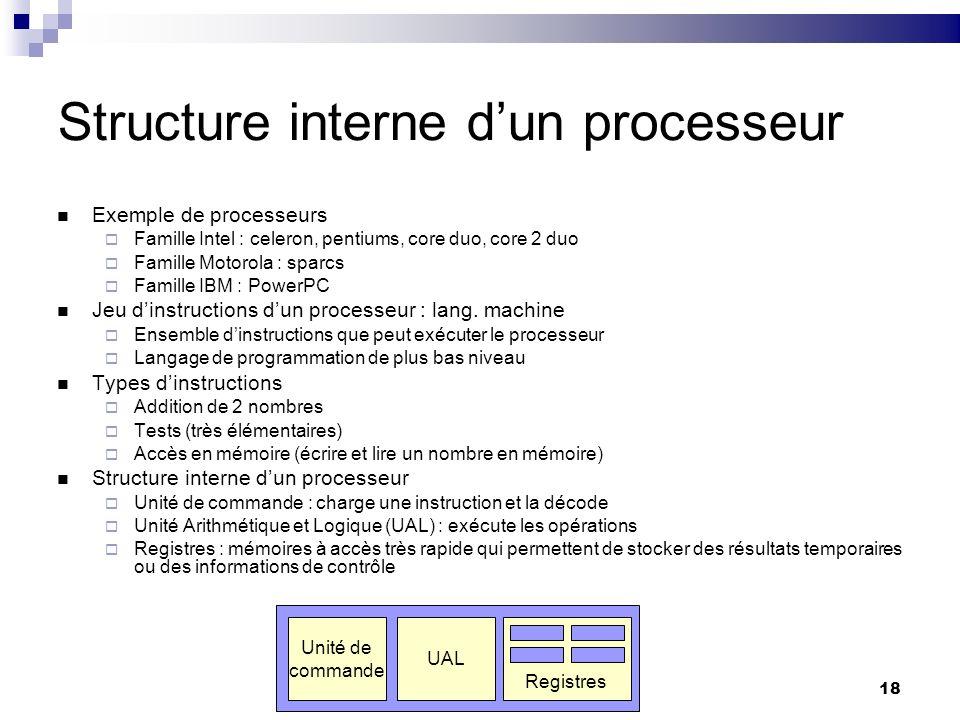 18 Structure interne dun processeur Exemple de processeurs Famille Intel : celeron, pentiums, core duo, core 2 duo Famille Motorola : sparcs Famille I