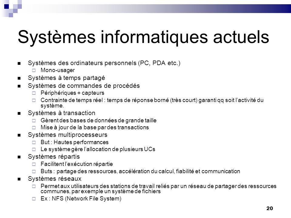 20 Systèmes informatiques actuels Systèmes des ordinateurs personnels (PC, PDA etc.) Mono-usager Systèmes à temps partagé Systèmes de commandes de pro