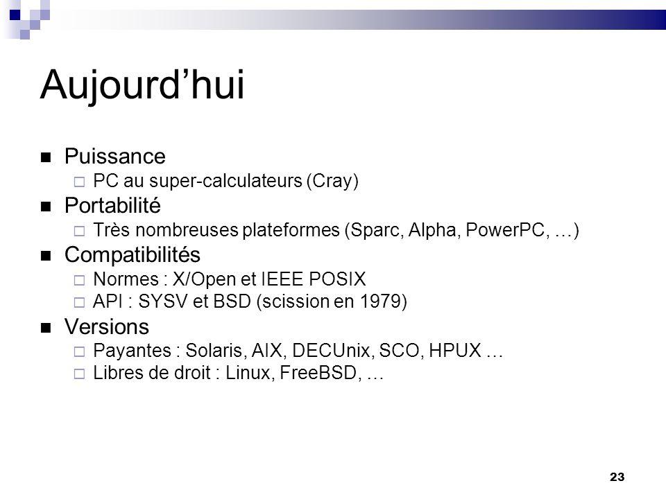 23 Aujourdhui Puissance PC au super-calculateurs (Cray) Portabilité Très nombreuses plateformes (Sparc, Alpha, PowerPC, …) Compatibilités Normes : X/O