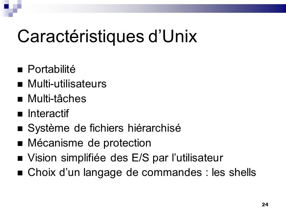 24 Caractéristiques dUnix Portabilité Multi-utilisateurs Multi-tâches Interactif Système de fichiers hiérarchisé Mécanisme de protection Vision simpli