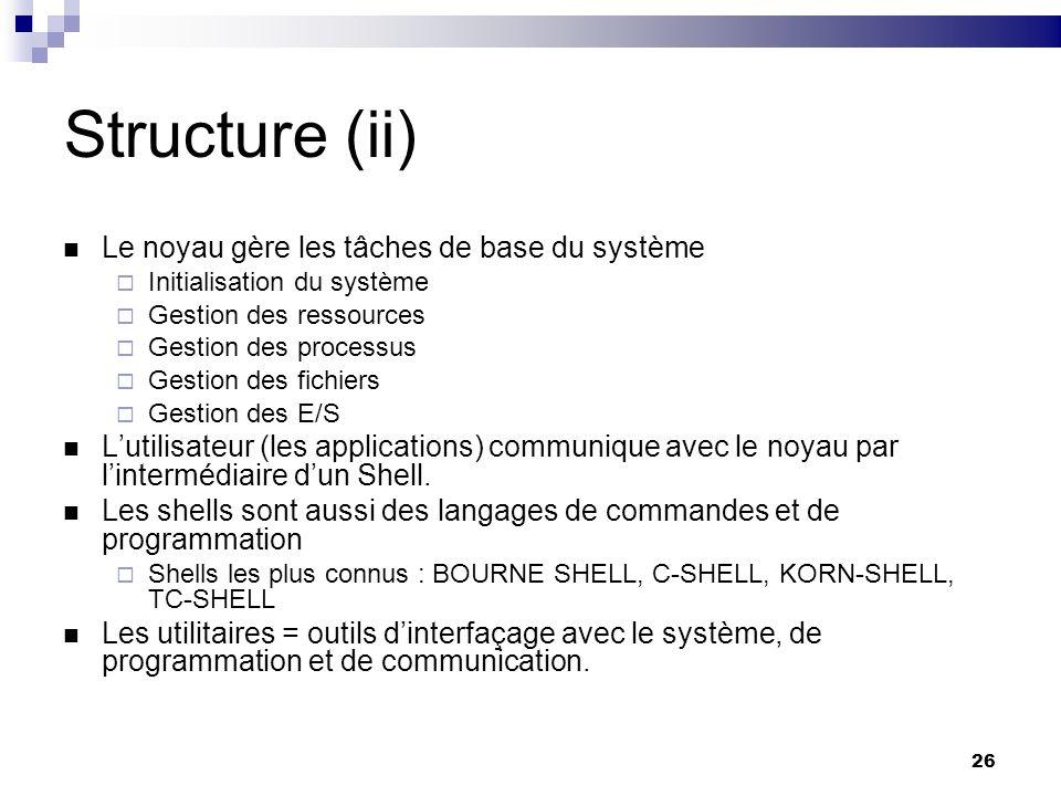 26 Structure (ii) Le noyau gère les tâches de base du système Initialisation du système Gestion des ressources Gestion des processus Gestion des fichi