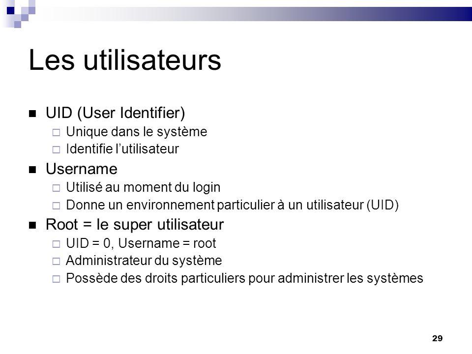 29 Les utilisateurs UID (User Identifier) Unique dans le système Identifie lutilisateur Username Utilisé au moment du login Donne un environnement par