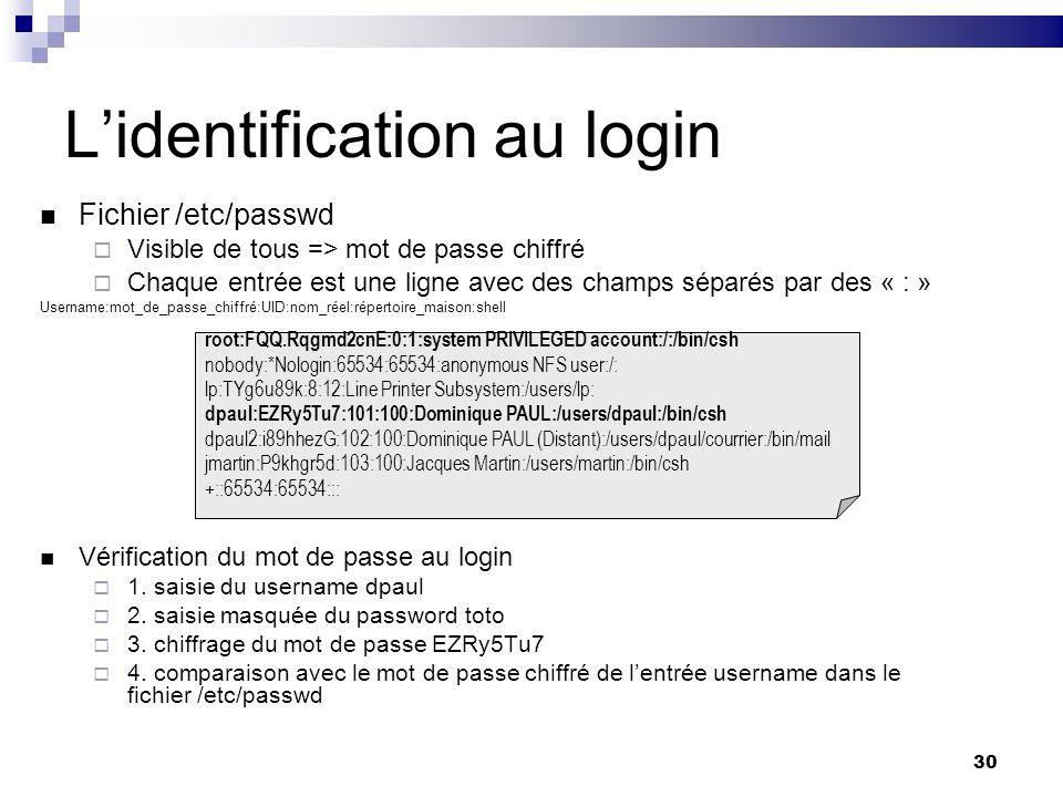 30 Lidentification au login Fichier /etc/passwd Visible de tous => mot de passe chiffré Chaque entrée est une ligne avec des champs séparés par des «