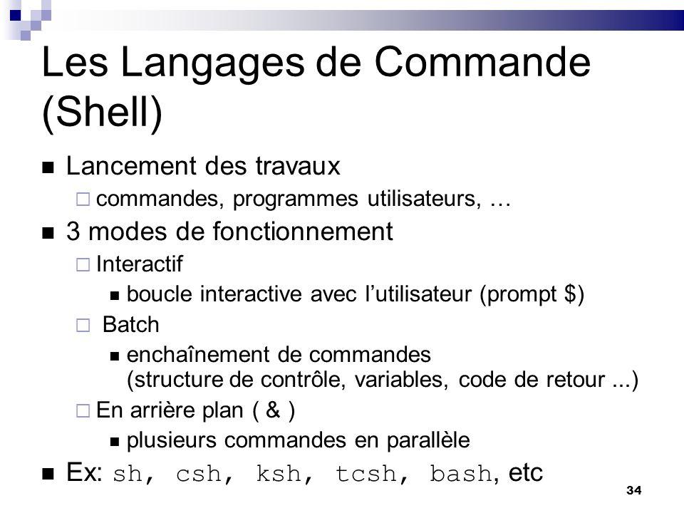 34 Les Langages de Commande (Shell) Lancement des travaux commandes, programmes utilisateurs, … 3 modes de fonctionnement Interactif boucle interactiv