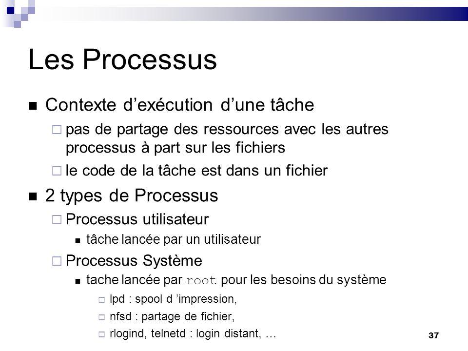 37 Les Processus Contexte dexécution dune tâche pas de partage des ressources avec les autres processus à part sur les fichiers le code de la tâche es