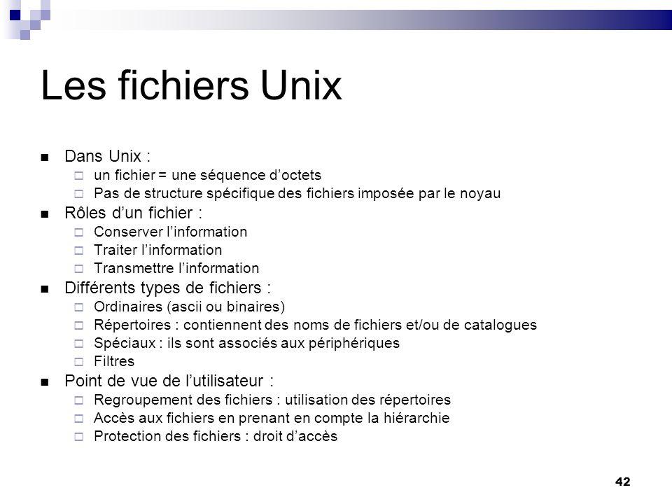 42 Les fichiers Unix Dans Unix : un fichier = une séquence doctets Pas de structure spécifique des fichiers imposée par le noyau Rôles dun fichier : C