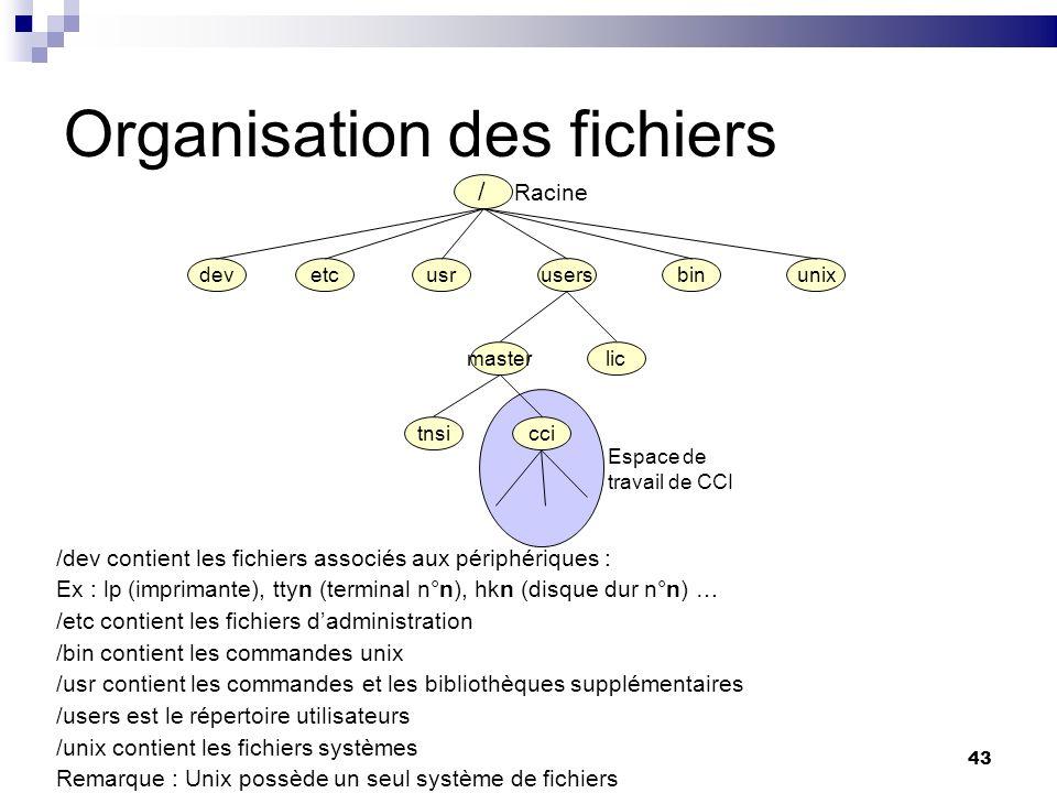 43 Organisation des fichiers / Racine devetcusrusersbinunix tnsi licmaster cci Espace de travail de CCI /dev contient les fichiers associés aux périph