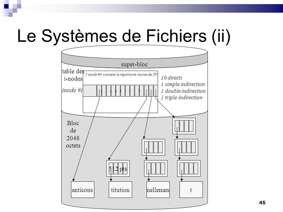 45 Le Systèmes de Fichiers (ii) 512 pts Copyright Didier DONSEZ 1996 anticonstitutionnellement super-bloc table des i-nodes inode #i linode #0 contien