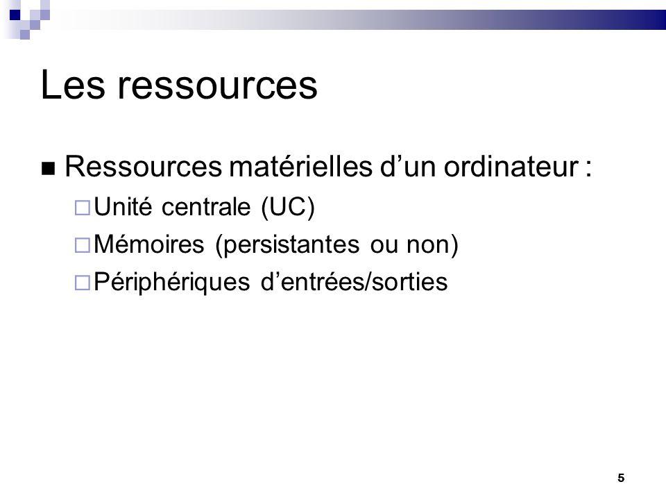 5 Les ressources Ressources matérielles dun ordinateur : Unité centrale (UC) Mémoires (persistantes ou non) Périphériques dentrées/sorties