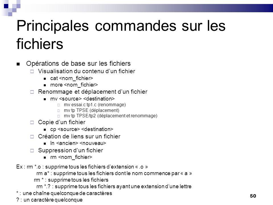 50 Principales commandes sur les fichiers Opérations de base sur les fichiers Visualisation du contenu dun fichier cat more Renommage et déplacement d
