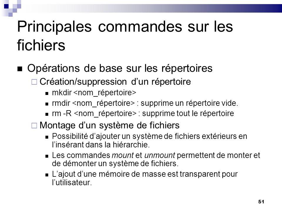 51 Principales commandes sur les fichiers Opérations de base sur les répertoires Création/suppression dun répertoire mkdir rmdir : supprime un réperto