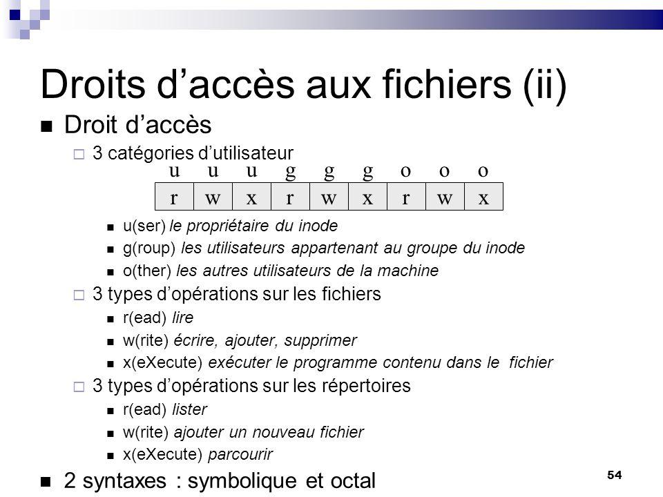 54 Droits daccès aux fichiers (ii) Droit daccès 3 catégories dutilisateur u(ser)le propriétaire du inode g(roup) les utilisateurs appartenant au group
