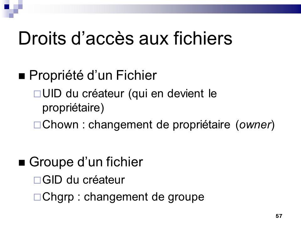 57 Droits daccès aux fichiers Propriété dun Fichier UID du créateur (qui en devient le propriétaire) Chown : changement de propriétaire (owner) Groupe