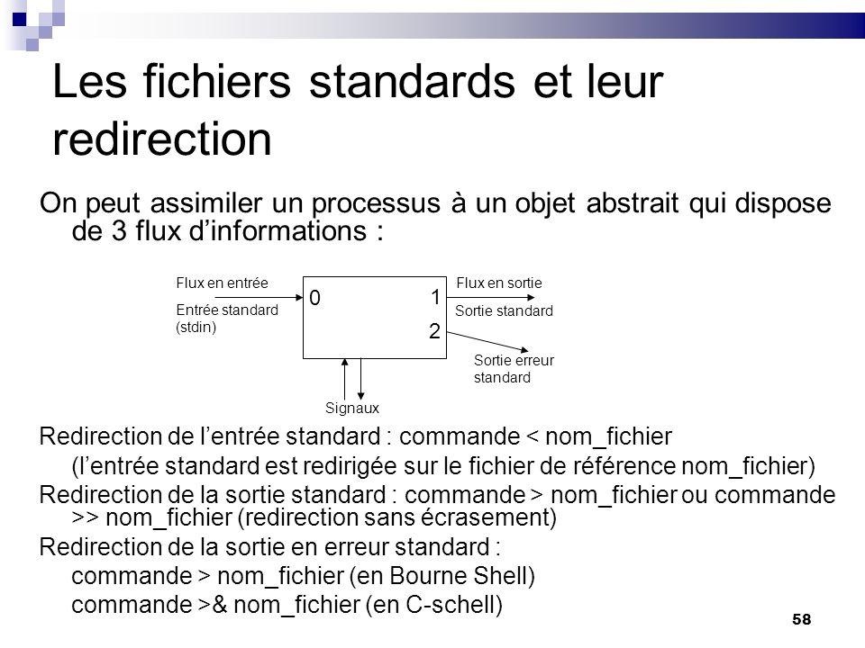 58 Les fichiers standards et leur redirection On peut assimiler un processus à un objet abstrait qui dispose de 3 flux dinformations : Redirection de