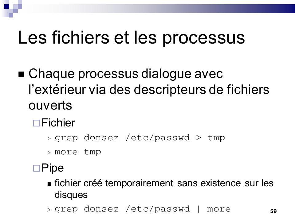 59 Les fichiers et les processus Chaque processus dialogue avec lextérieur via des descripteurs de fichiers ouverts Fichier > grep donsez /etc/passwd