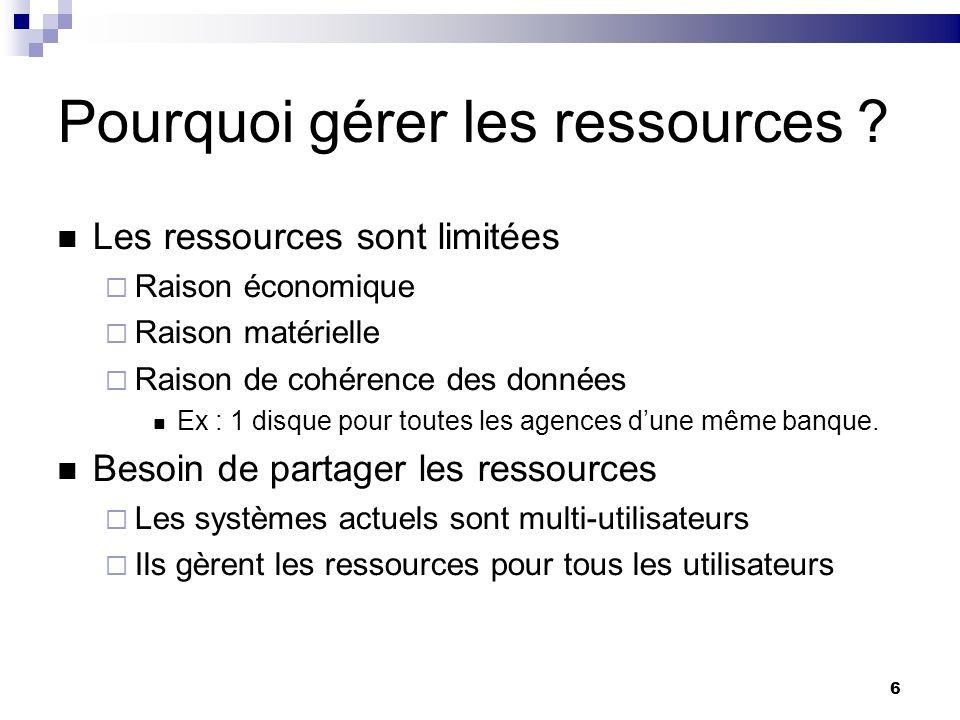 6 Pourquoi gérer les ressources ? Les ressources sont limitées Raison économique Raison matérielle Raison de cohérence des données Ex : 1 disque pour