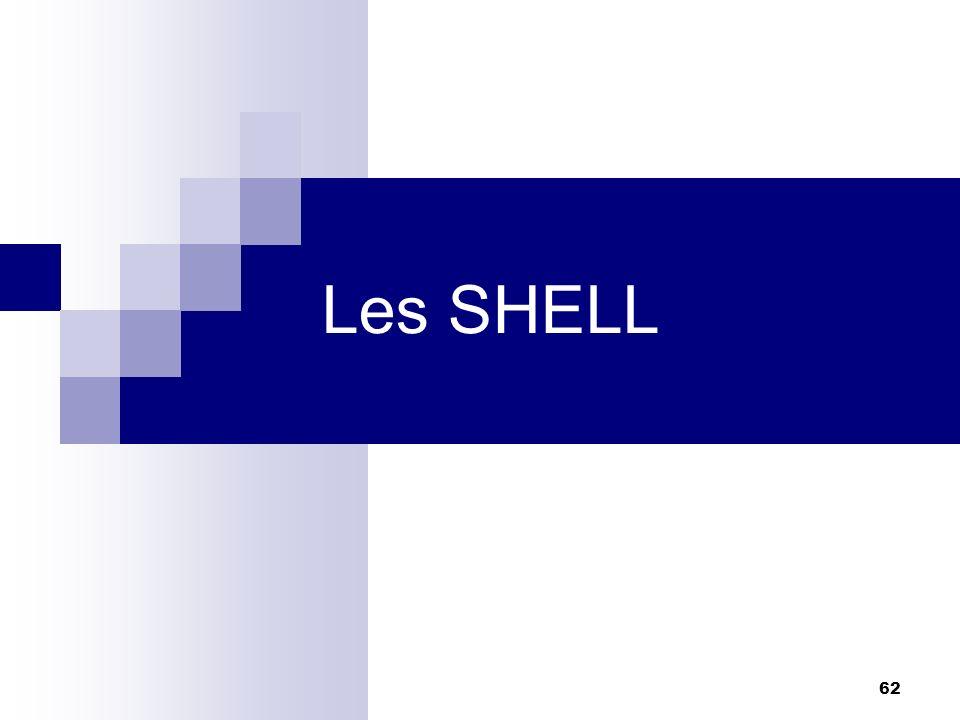 62 Les SHELL